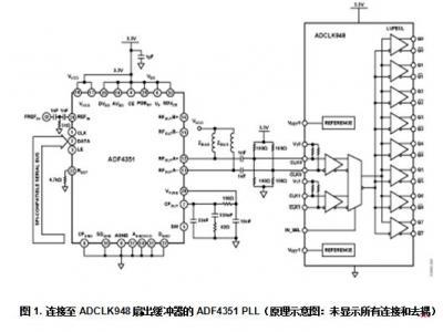 利用低抖动LVPECL扇出缓冲器增加时钟源的输出数