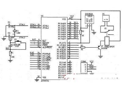 基于AT89S52单片机的温度监测系统的设计