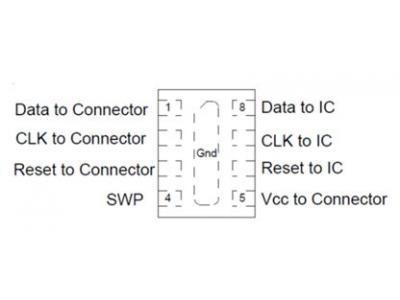 SIM卡静电保护应用