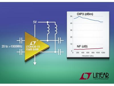 凌力尔特推出15dB放大器LTC6430-15