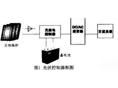 基于DSP技术的功率电感5kW离网型光伏逆变器设计
