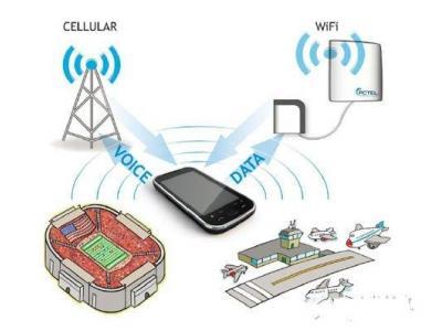 无线高密度接入的设计方案