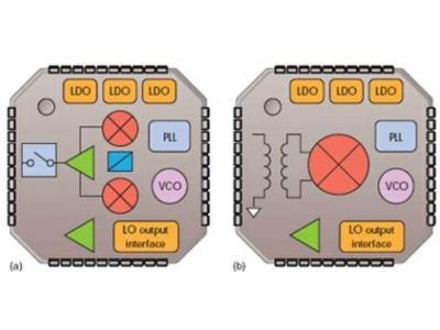 4G无线标准对比:LTE vs WiMAX