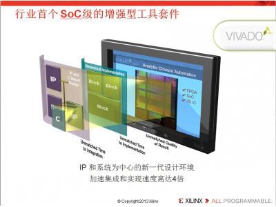 Xilinx Vivado设计套件加速集成和系统级设计  继续领先一代