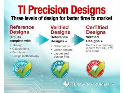 德州仪器最新高精度设计库助力简化模拟设计