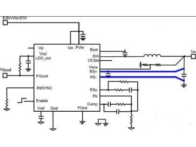 浅析高性能和高密度大电流POL设计解决方案