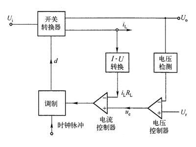 电流控制的开关电源系统