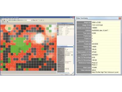 泰克公司为AVC (H.264)视频和音频分析仪增加 HEVC 标准支持