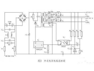 基于多路单端反激式开关电源的设计方案
