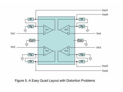 减少谐波失真的PCB设计方法