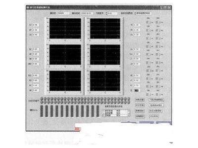 飞机刹车控制系统仿真测试平台设计