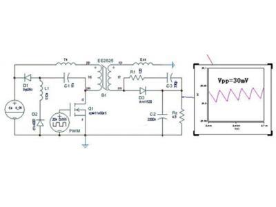 开关电源电路中拓扑电感的Saber仿真辅助设计