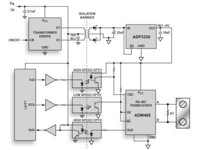 iCoupler技术揭秘——隔离式RS-485