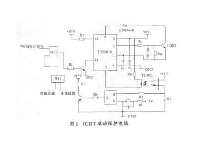 一款具有并联谐振的逆变电源电路设计原理与方案