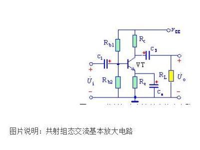 基于三极管的基本放大电路设计的探究