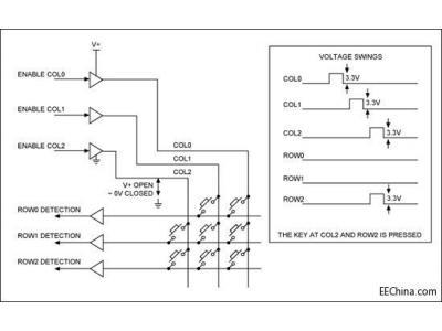 智能手机键盘控制器的实现方法介绍与比较