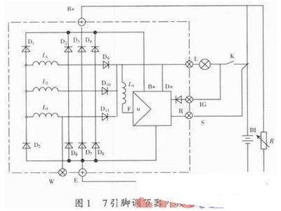 汽车发电机电压调节器多功能电子测试仪的研究与开发