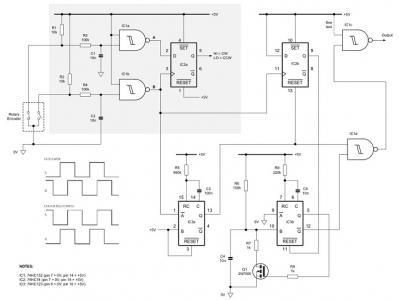 可区分粗细的自适应旋转编码器设计