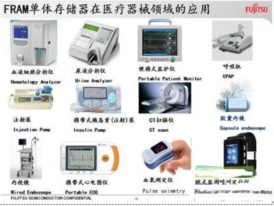 FRAM在医疗设备中的应用现状