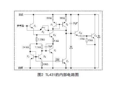 一种基于TL431的线性精密稳压电源的设计方案