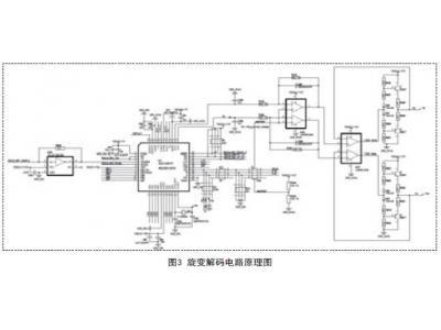 一种旋转变压器位置解码系统的设计方案