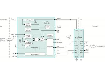 高集成工控隔离PLC数字输入子系统Corona架构详解