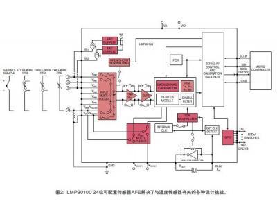 工业传感器实用指南