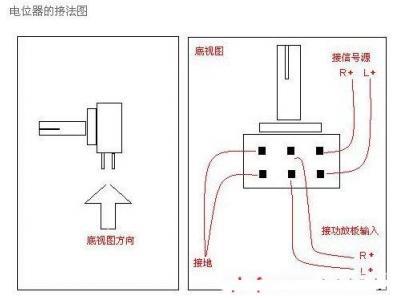电位器的作用及电位器接法