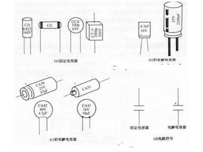 万用表测电容方法
