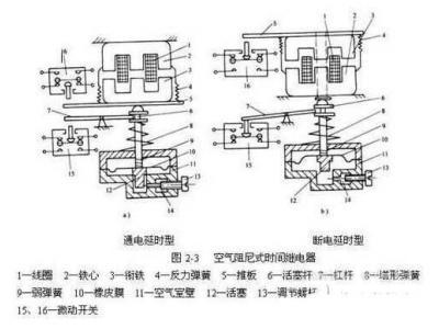 极限条件下的时间继电器设计方案
