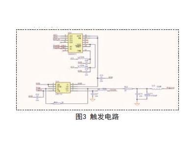 基于DSP的数字存储示波器的设计方案
