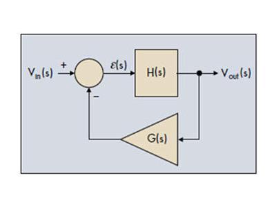 控制系统的稳定性标准的相关知识