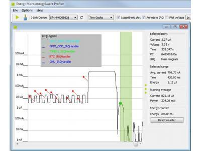发挥ARM Cortex-M3和M4微控制器最大作用的要诀