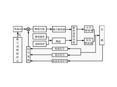 一种PLC控制的自动换向型电镀电源
