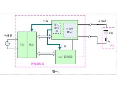 HK模块在两线制以及HART隔离传输中的应用