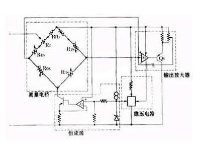 传感器的设计要点解析