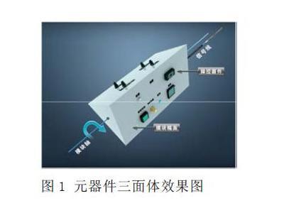 多功能旋转式操作面板的设计与实现