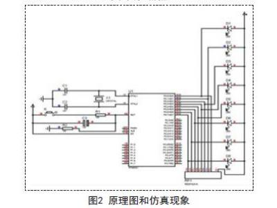 基于Proteus软件的单片机仿真与PCB设计