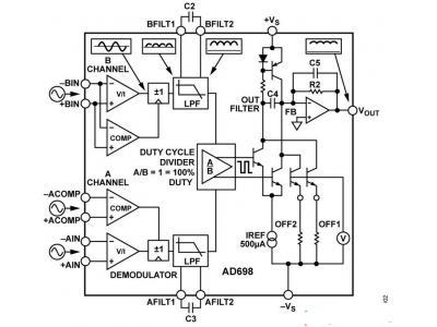通用LVDT信号调理电路