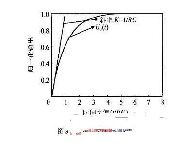 基于高温的微型压力传感器设计方案