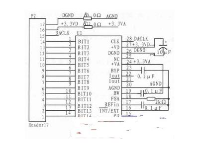 基于DDFS的程控音频仪器测试信号源设计