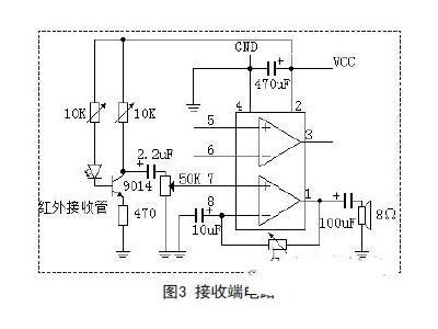 基于红外光通信电路的设计方案