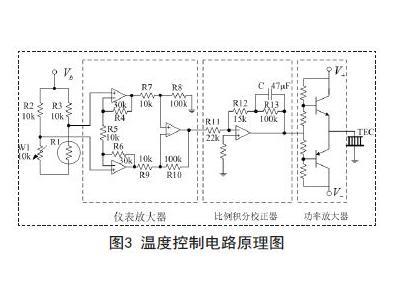 半导体激光器自动温度控制电路设计