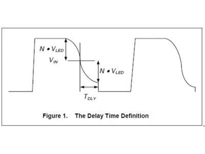 TPS92314 THD 设计考虑因素(一)