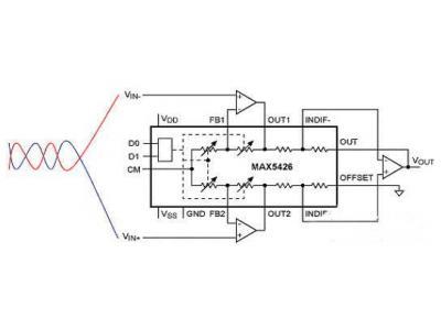利用双绞线与低通滤波器抑制RFI和EMI有效方案