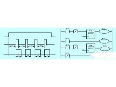 PLC在智能装置自动测试系统的研究和应用