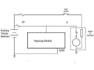 利用超级电容延长交通运输和移动应用中的电池寿命
