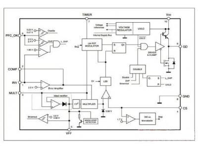 一种连续导通模式PFC预稳压器参考设计方案