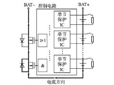一种锂电池组保护板均衡充电的设计方案
