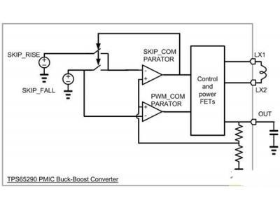 如何在高效脉冲跳频模式下选择输出滤波电容器
